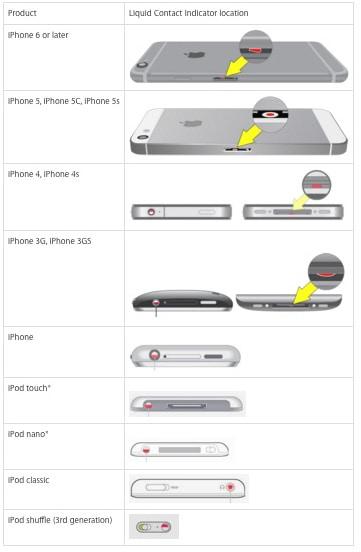 apple_moisture_sensors
