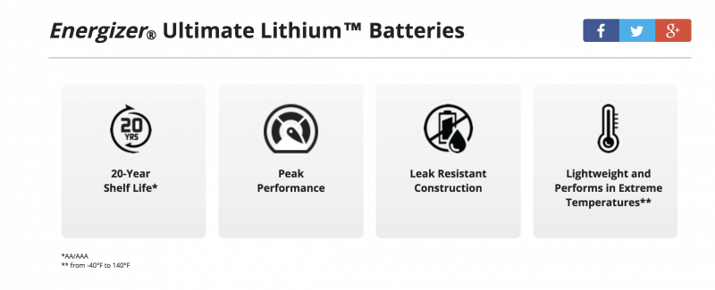 Energizer® Ultimate Lithium™ batteries are the longest-lasting AA batteries.