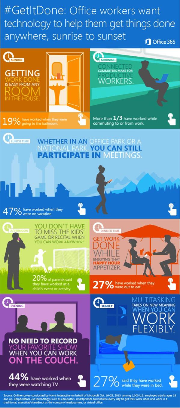 getitdone_infographic