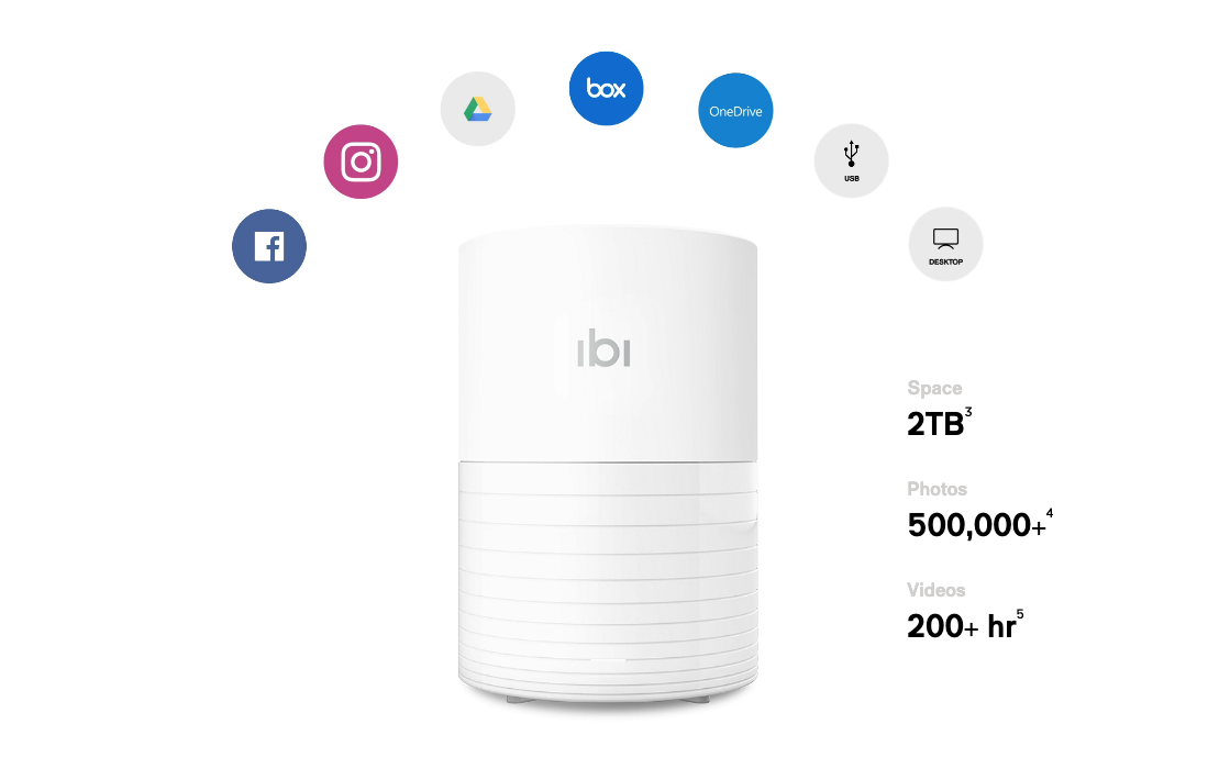 Backup and Share Your Photos and Videos with ibi