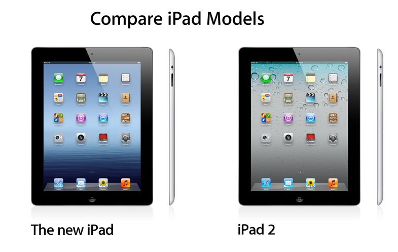Why I Decided to Upgrade to the New iPad