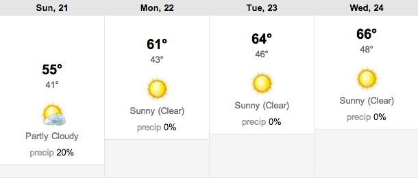 seattle_weather